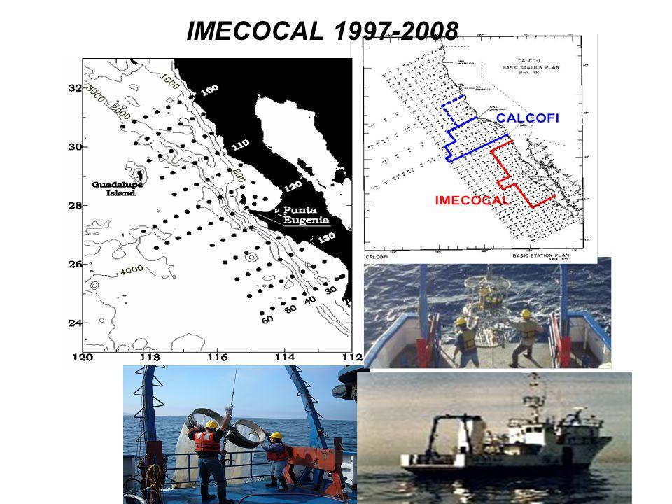 IMECOCAL 1997-2008