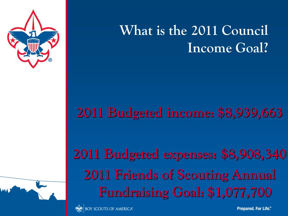 2011 Budgeted income: $8,939, Budgeted expenses: $8,908, Friends of Scouting Annual Fundraising Goal: $1,077,700 What is the 2011 Council Income Goal