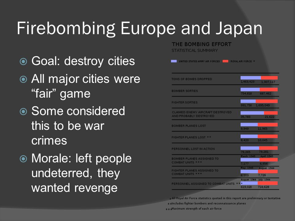 Firebombing Europe and Japan  Goal: destroy cities  All major cities were fair game  Some considered this to be war crimes  Morale: left people undeterred, they wanted revenge