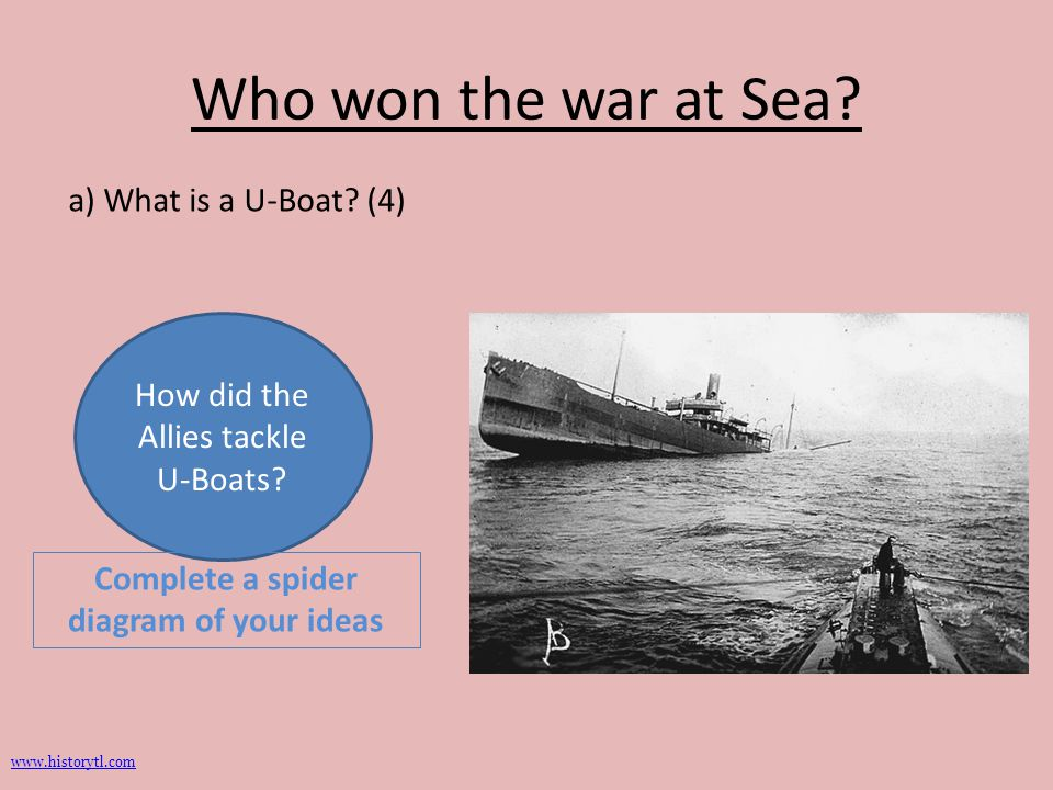the war at sea essay Gwpda maritime war section - the naval side of the first world war a listing of books and papers pertaining to the war at sea.