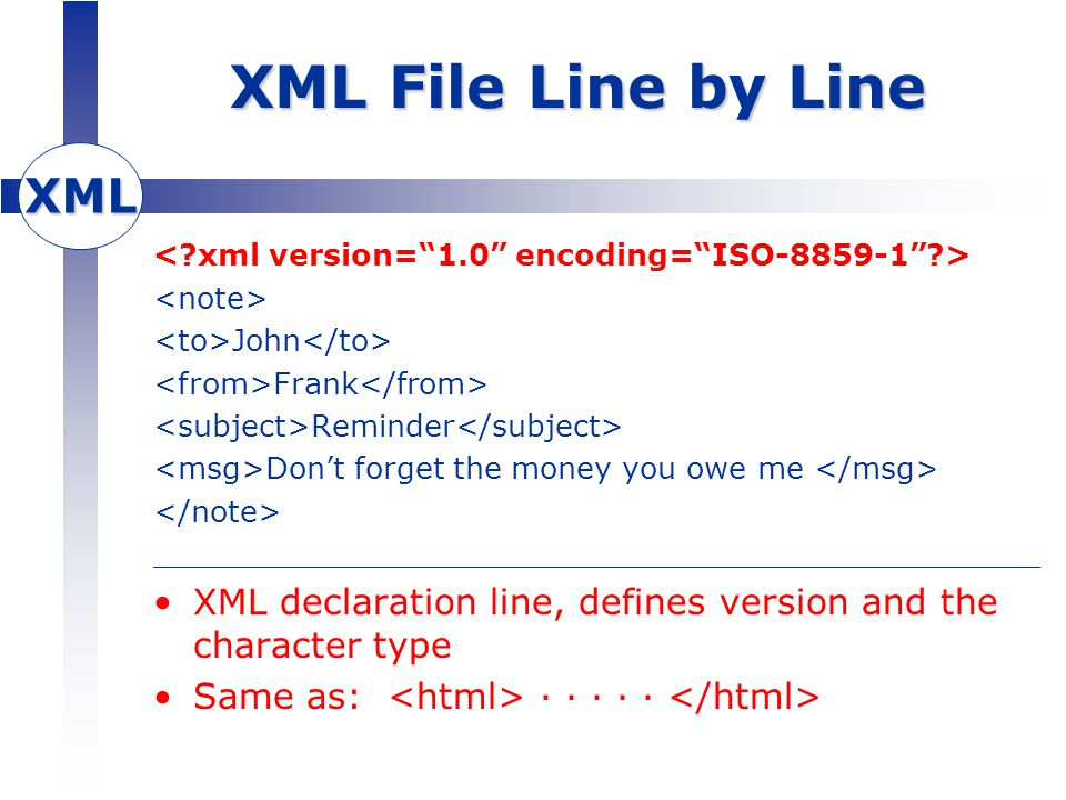 XML XML File Line by Line John Frank Reminder Don't forget the money you owe me _______________________________________________ XML declaration line, defines version and the character type Same as: · · · · ·