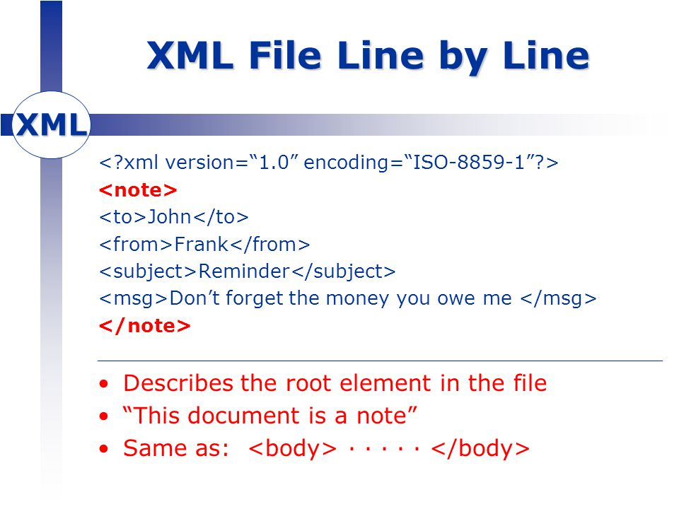 XML XML File Line by Line John Frank Reminder Don't forget the money you owe me _______________________________________________ Describes the root element in the file This document is a note Same as: · · · · ·