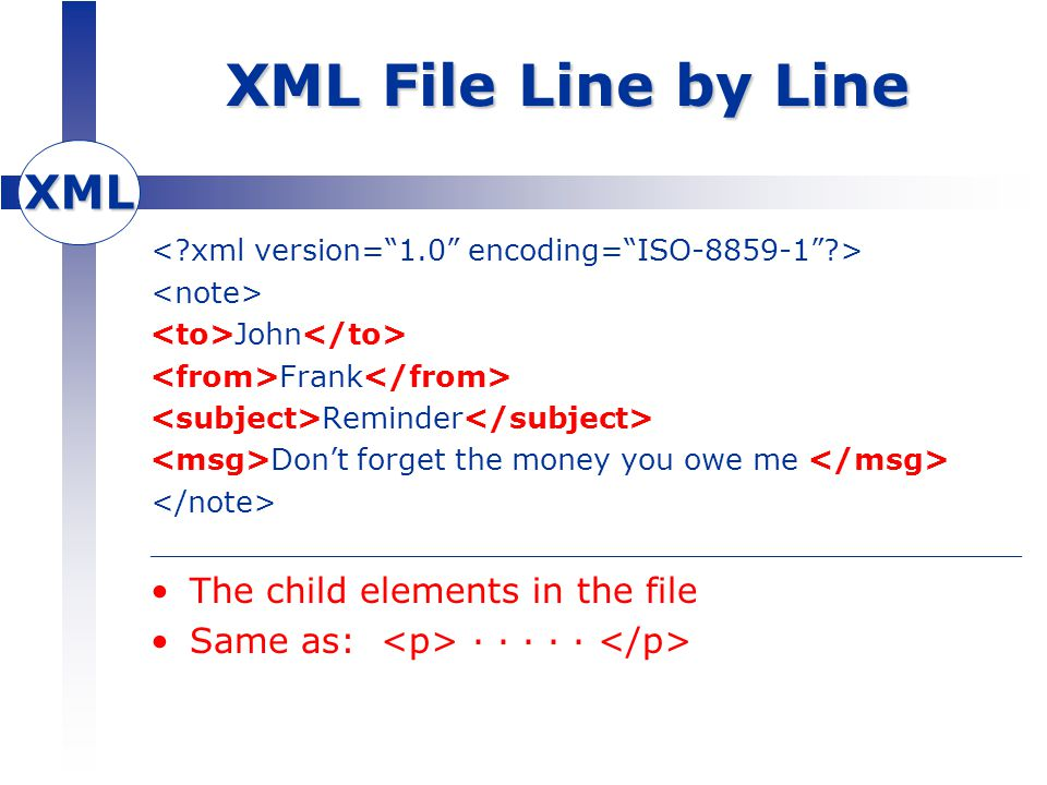 XML XML File Line by Line John Frank Reminder Don't forget the money you owe me _______________________________________________ The child elements in the file Same as: · · · · ·