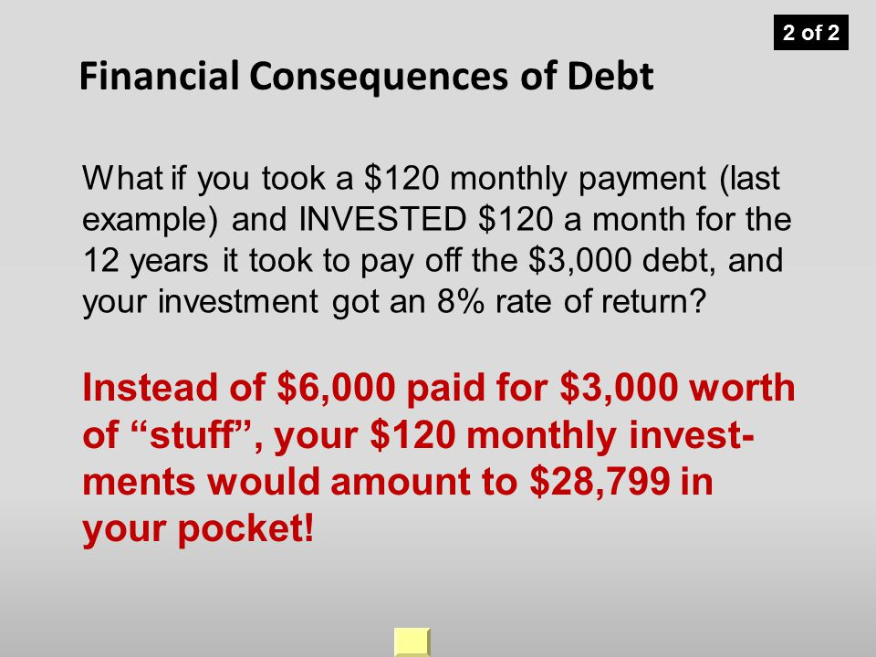 What if you took a $120 monthly payment (last example) and INVESTED $120 a month for the 12 years it took to pay off the $3,000 debt, and your investment got an 8% rate of return.