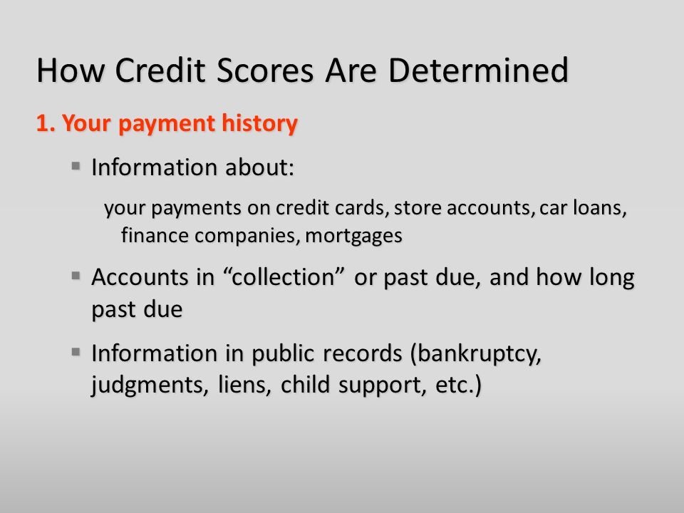 How Credit Scores Are Determined 1.
