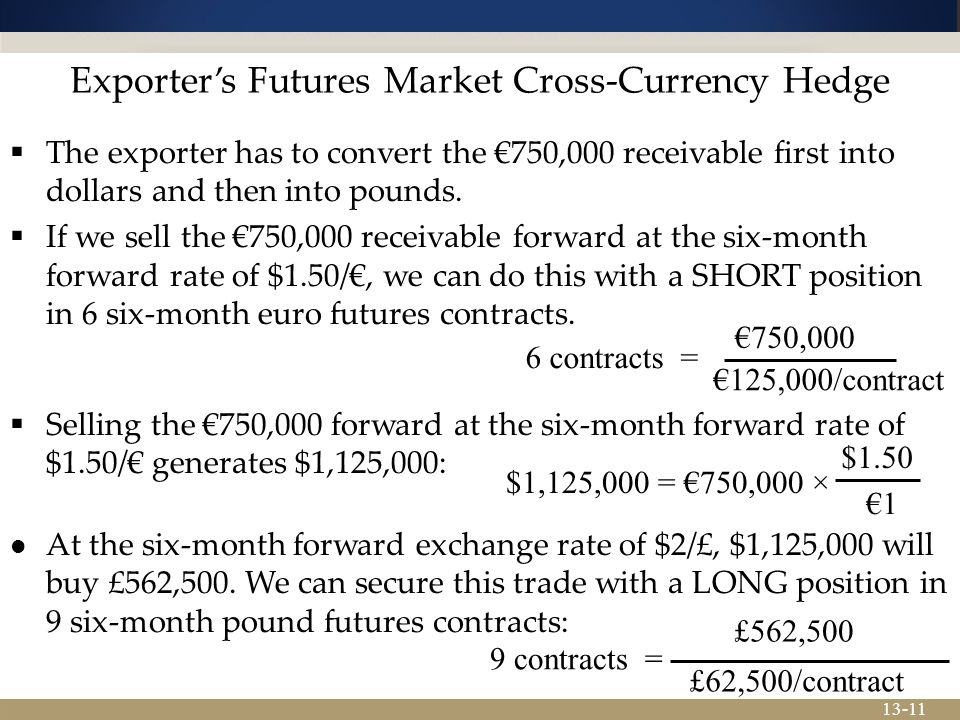 13-11  The exporter has to convert the €750,000 receivable first into dollars and then into pounds.