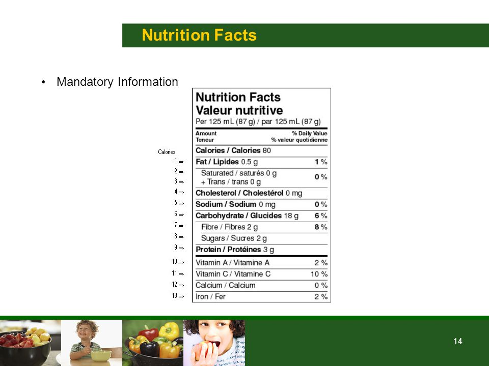 14 Nutrition Facts Mandatory Information