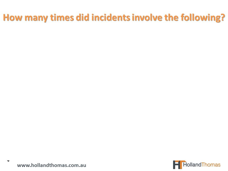 Source: Home Care, Community Care & Outreach Staff Safety Survey 2013 How many times did incidents involve the following.
