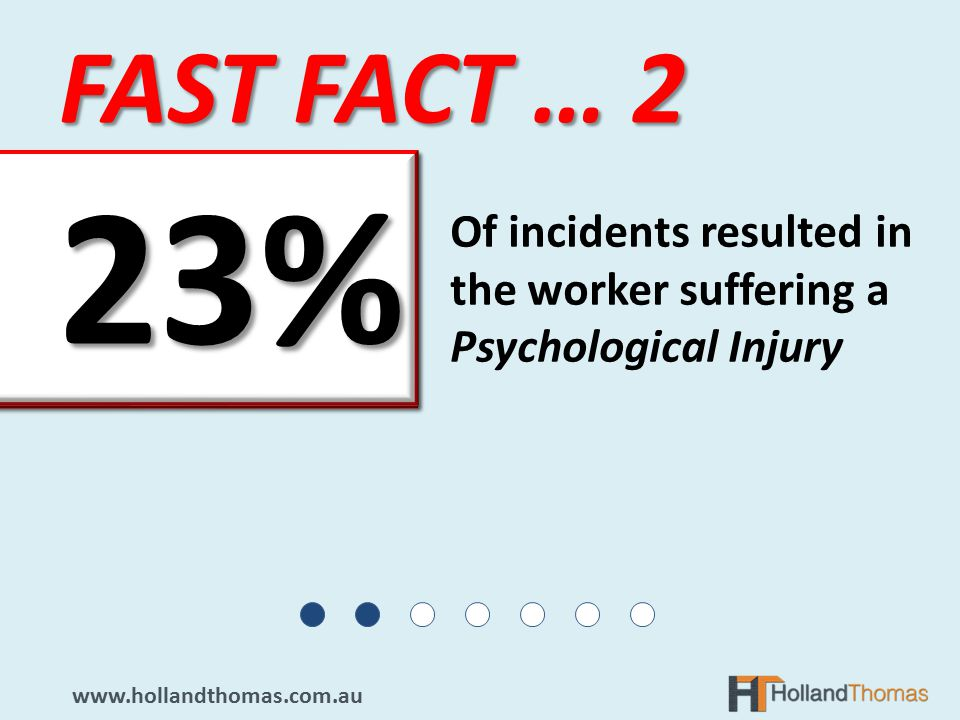 FAST FACT … 2   Of incidents resulted in the worker suffering a Psychological Injury 23%23%