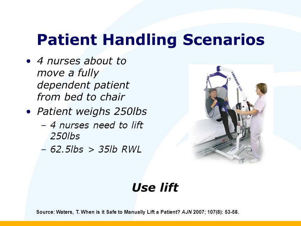 Patient Handling Scenarios 4 nurses about to move a fully dependent patient from bed to chair Patient weighs 250lbs –4 nurses need to lift 250lbs –62.5lbs > 35lb RWL Source: Waters, T.
