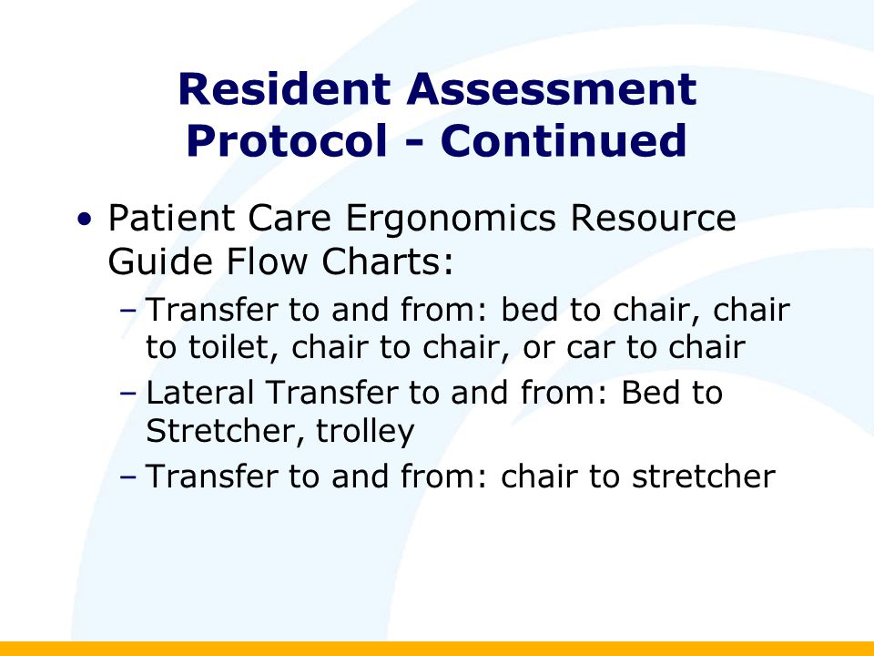 Resident Assessment Protocol - Continued Patient Care Ergonomics Resource Guide Flow Charts: –Transfer to and from: bed to chair, chair to toilet, chair to chair, or car to chair –Lateral Transfer to and from: Bed to Stretcher, trolley –Transfer to and from: chair to stretcher