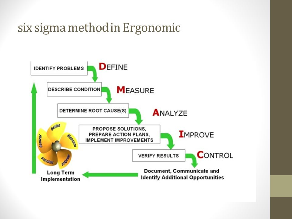 six sigma method in Ergonomic
