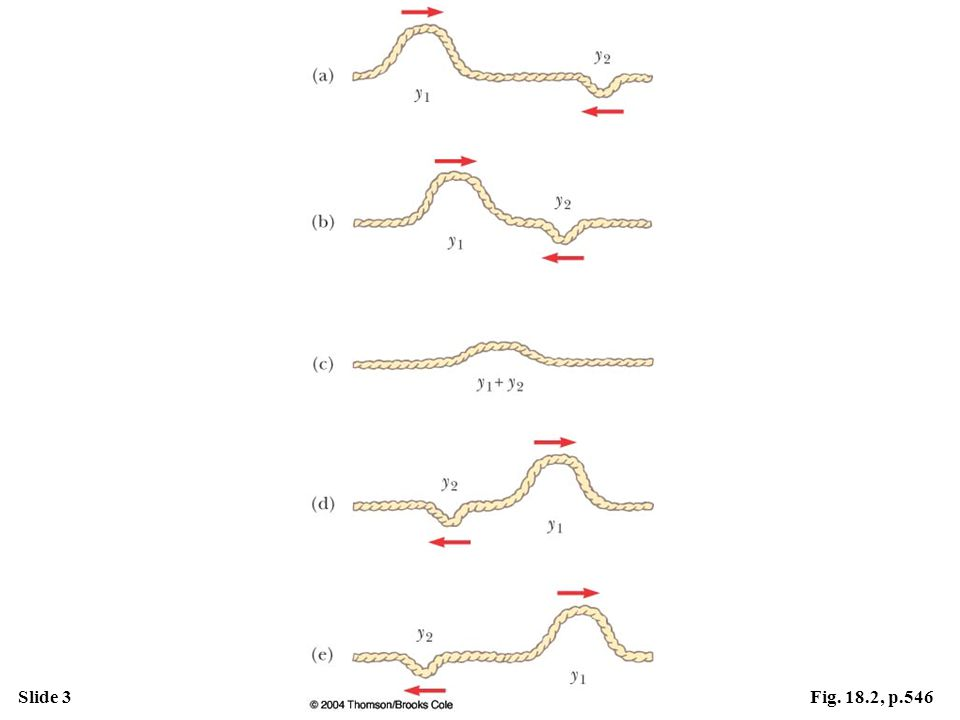 Slide 14Fig. 18.9a, p.551