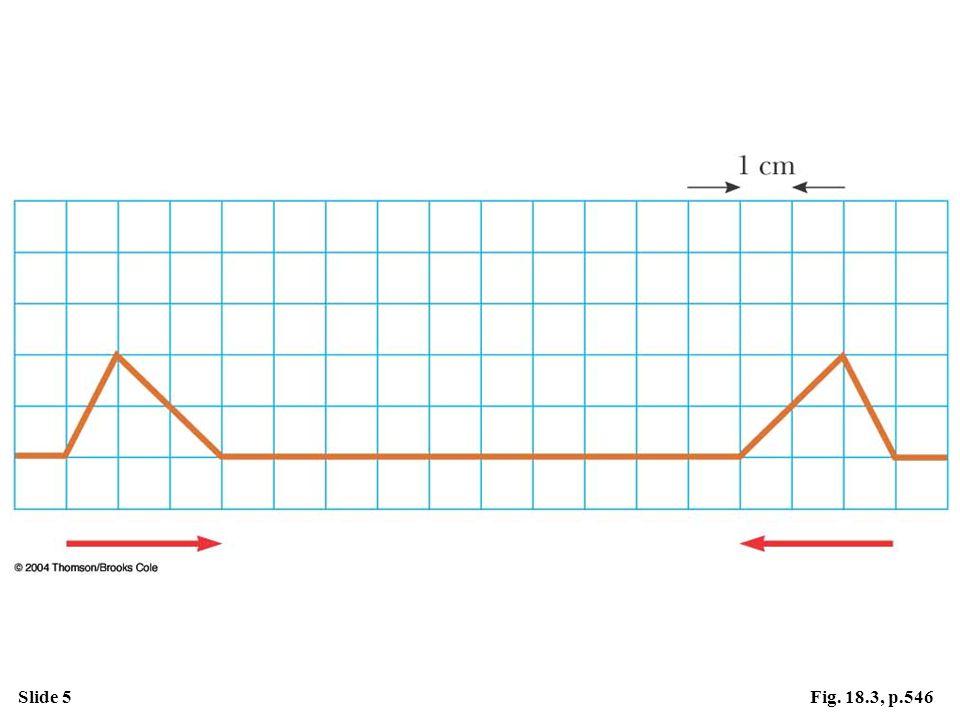Slide 6Fig. 18.4, p.547