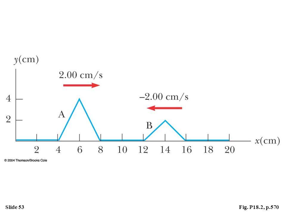 Slide 53Fig. P18.2, p.570