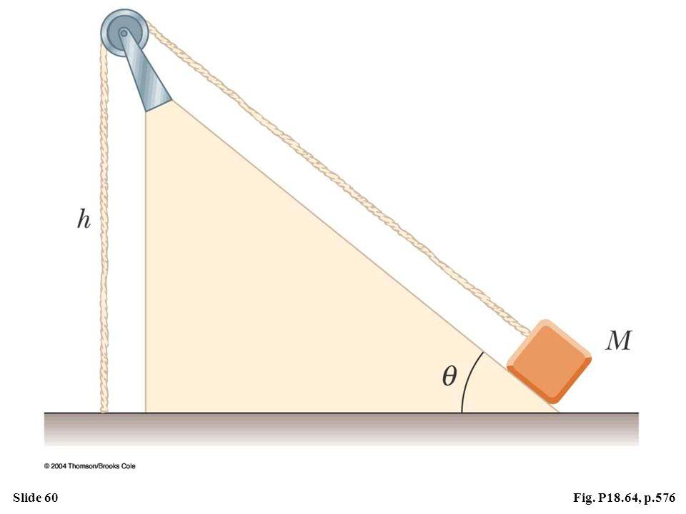Slide 60Fig. P18.64, p.576