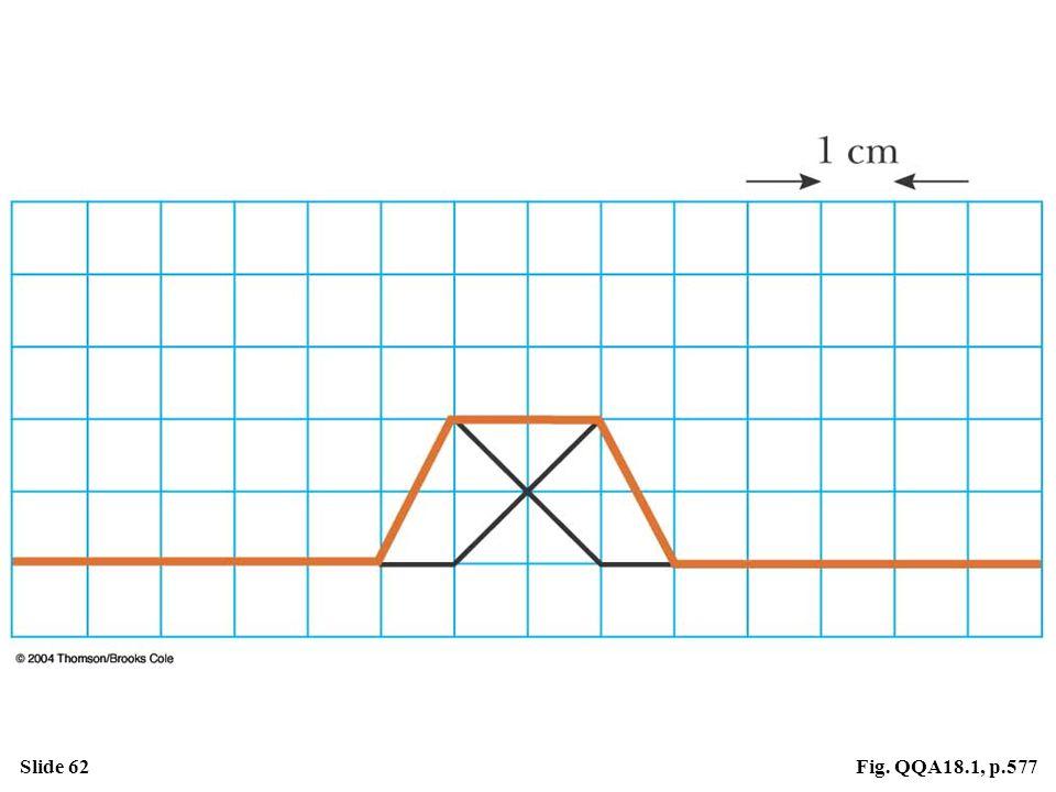 Slide 62Fig. QQA18.1, p.577