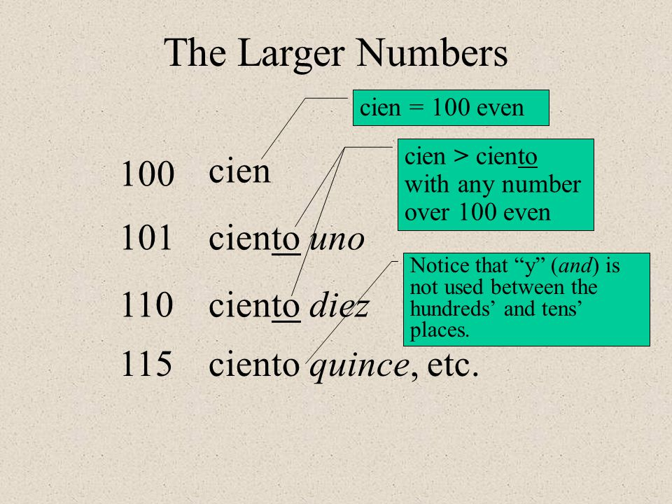 100 101 cien ciento uno cien = 100 even 110ciento diez ciento quince, etc.115 cien > ciento with any number over 100 even Notice that y (and) is not used between the hundreds' and tens' places.
