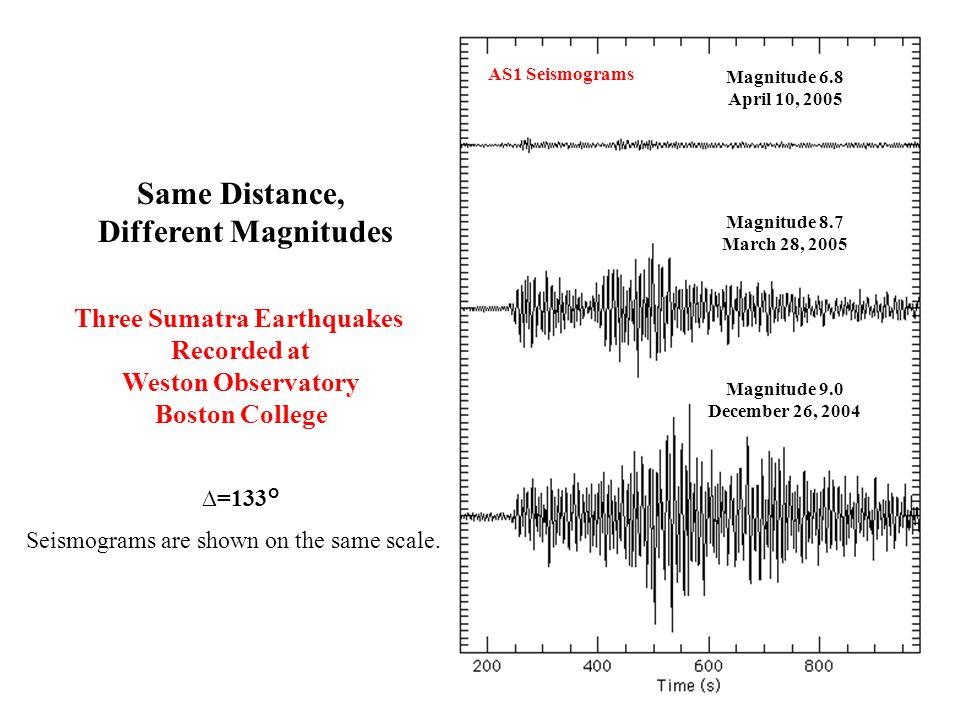 Three Sumatra Earthquakes Recorded at Weston Observatory Boston College Magnitude 9.0 December 26, 2004 Magnitude 8.7 March 28, 2005 Magnitude 6.8 Apr