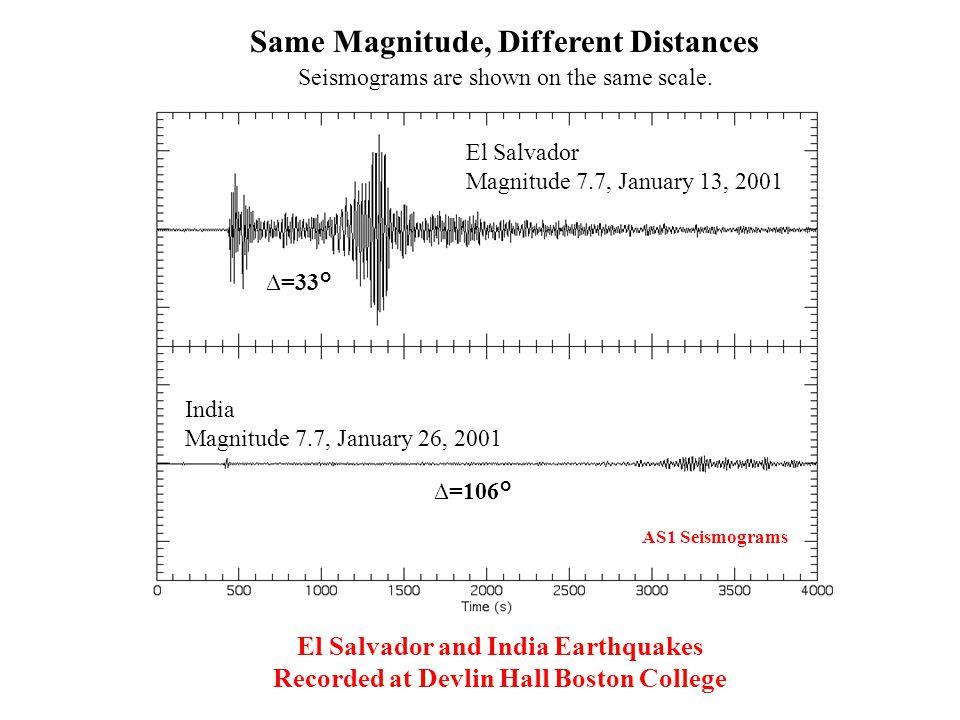 El Salvador and India Earthquakes Recorded at Devlin Hall Boston College Same Magnitude, Different Distances India Magnitude 7.7, January 26, 2001 El