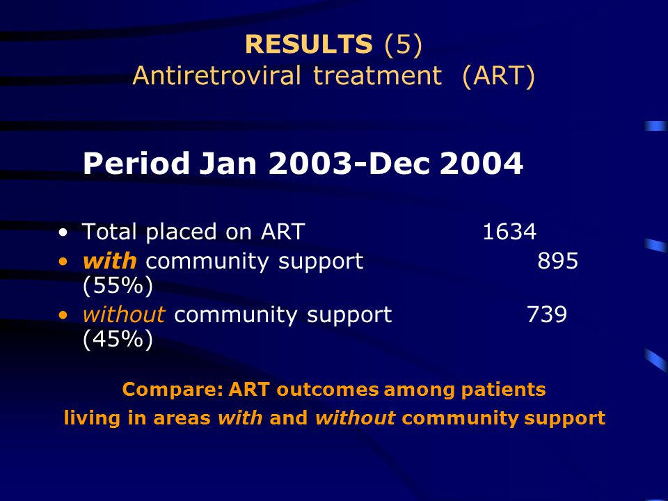 RESULTS (5) Antiretroviral treatment (ART) Period Jan 2003-Dec 2004 Total placed on ART 1634 with community support 895 (55%) without community support 739 (45%) Compare: ART outcomes among patients living in areas with and without community support