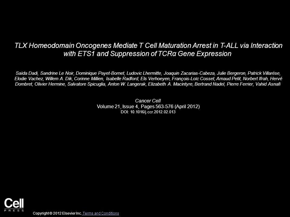 Figure 1 Cancer Cell 2012 21, 563-576DOI: (10.1016/j.ccr.2012.02.013) Copyright © 2012 Elsevier Inc.