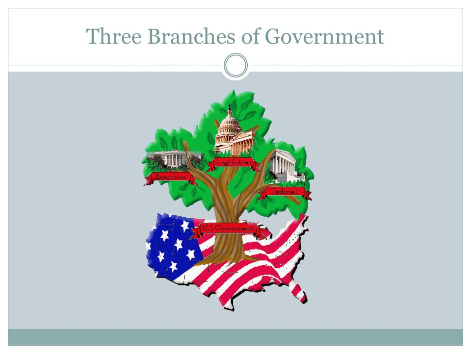 Three Branches of State Government in Georgia Three Branches of Government