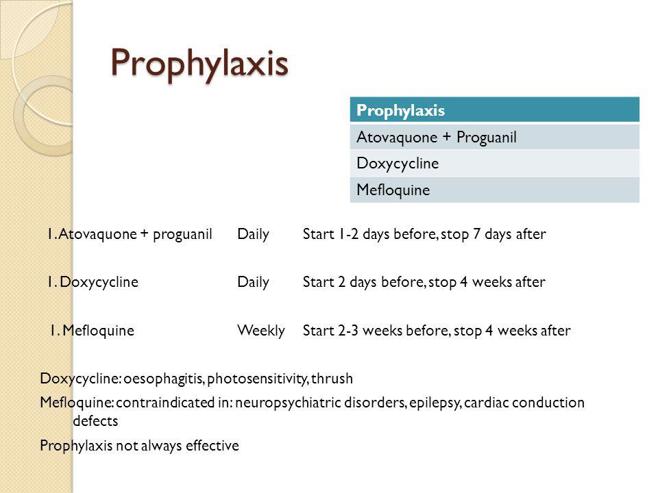 doxycycline vs cipro