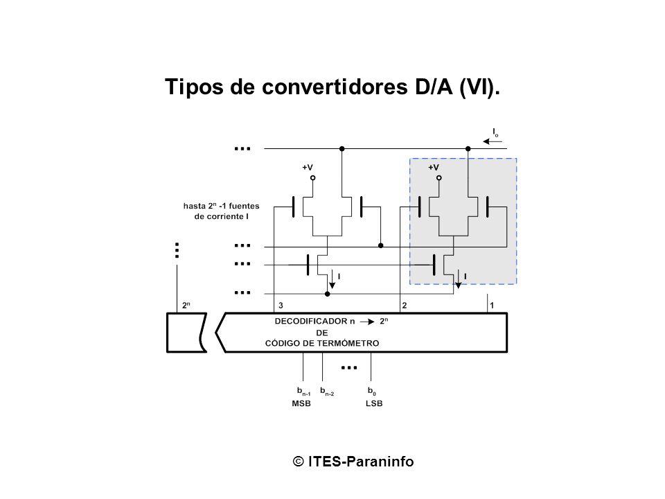 Tipos de convertidores D/A (VI). © ITES-Paraninfo