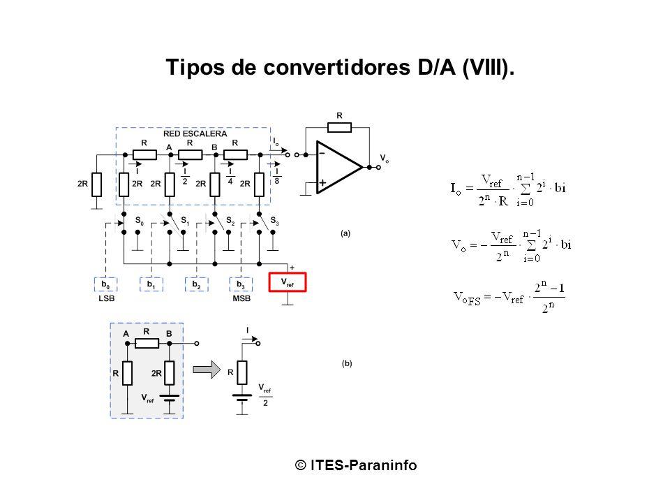Tipos de convertidores D/A (VIII). © ITES-Paraninfo