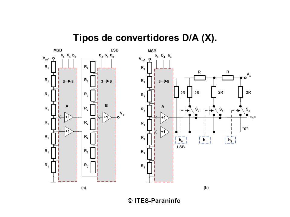 Tipos de convertidores D/A (X). © ITES-Paraninfo