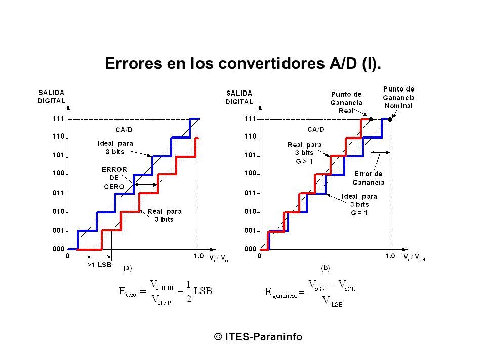 Errores en los convertidores A/D (I). © ITES-Paraninfo