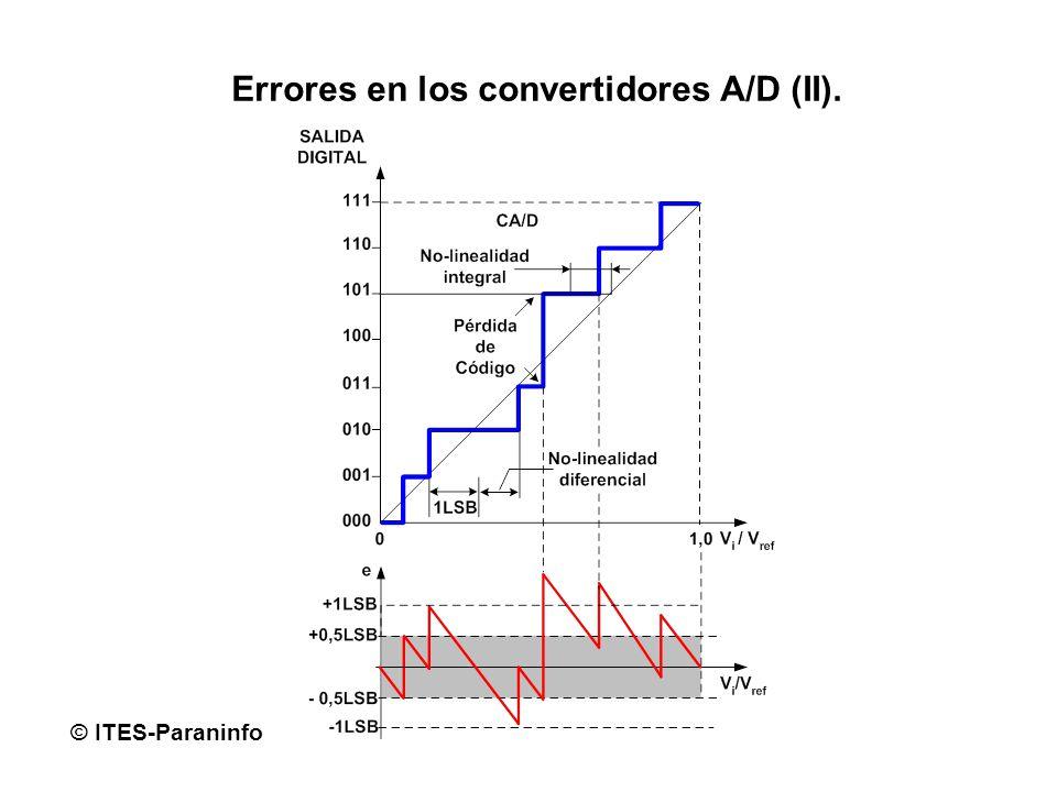 Errores en los convertidores A/D (II). © ITES-Paraninfo