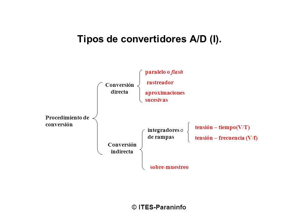 Tipos de convertidores A/D (I). © ITES-Paraninfo Procedimiento de conversión Conversión directa Conversión indirecta paralelo o flash rastreador aprox