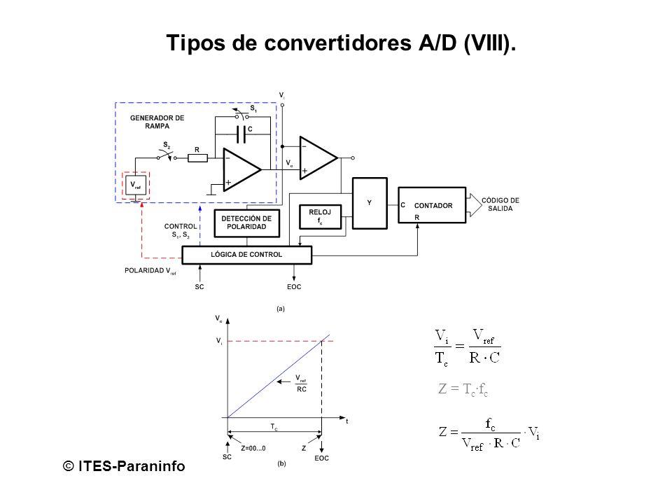 Tipos de convertidores A/D (VIII). Z = T c ·f c © ITES-Paraninfo