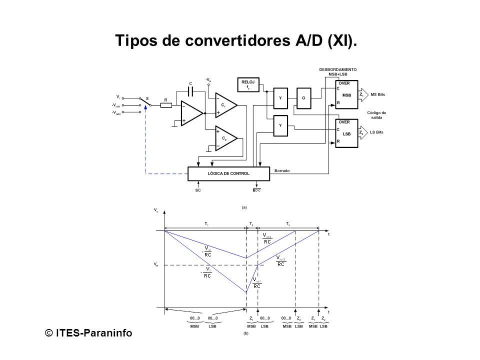 Tipos de convertidores A/D (XI). © ITES-Paraninfo