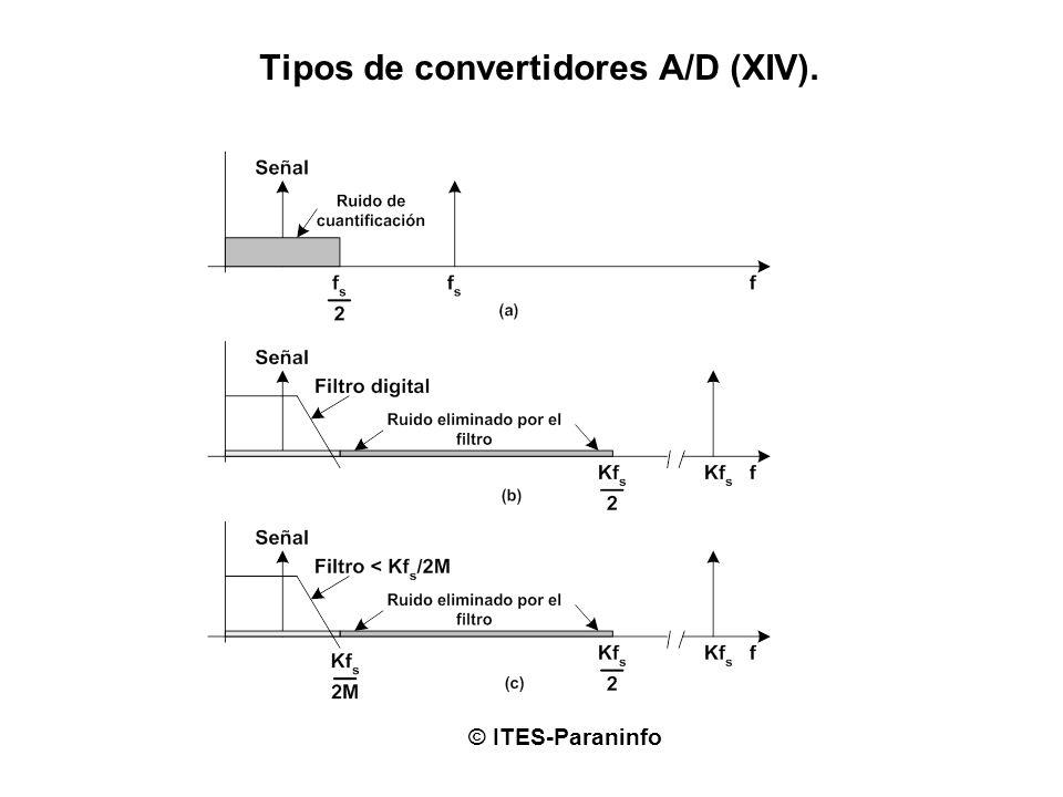 Tipos de convertidores A/D (XIV). © ITES-Paraninfo