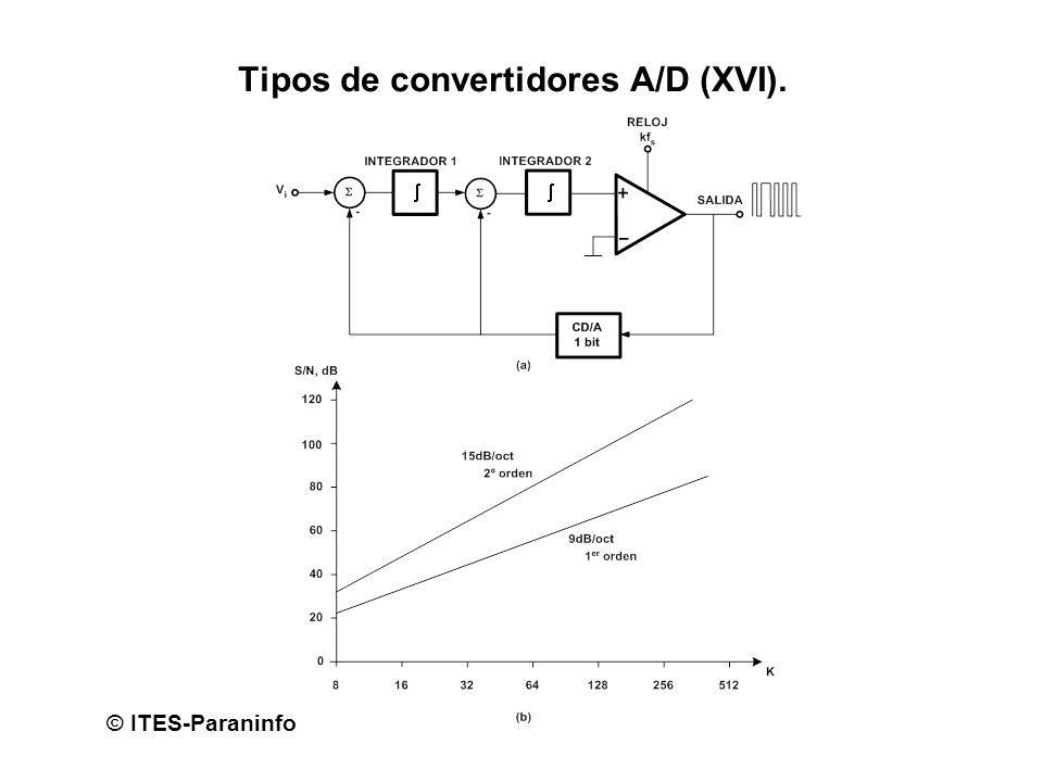Tipos de convertidores A/D (XVI). © ITES-Paraninfo