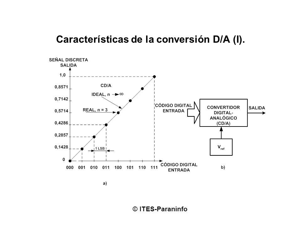 Tipos de convertidores A/D (II). © ITES-Paraninfo