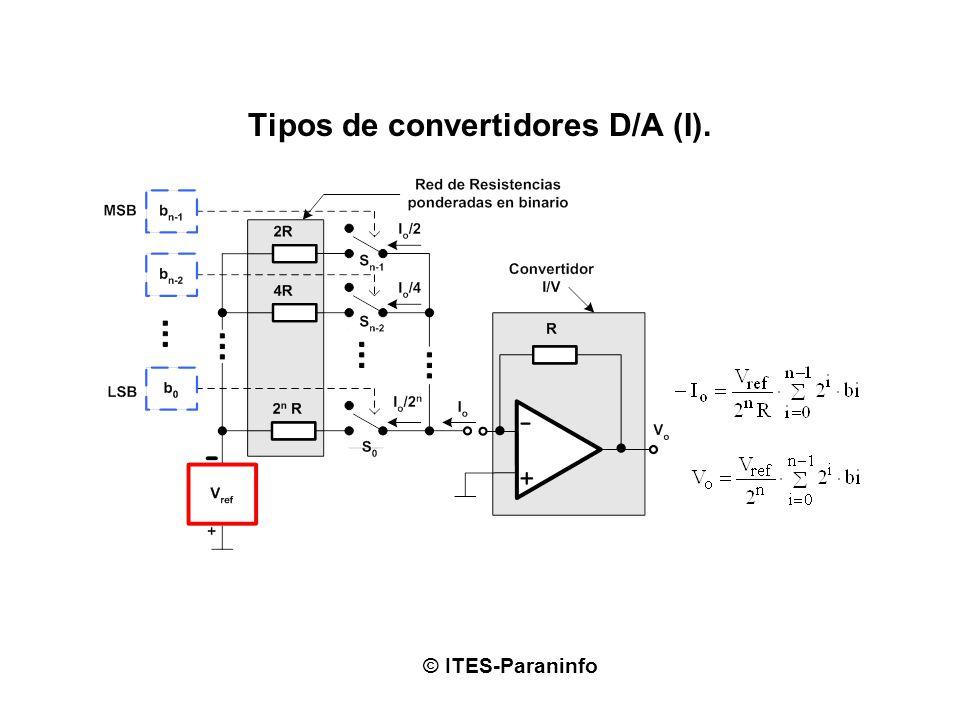 Tipos de convertidores D/A (XII). © ITES-Paraninfo