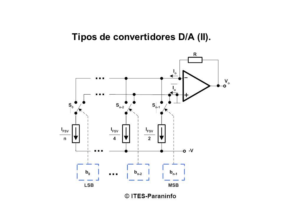 Tipos de convertidores D/A (III). © ITES-Paraninfo