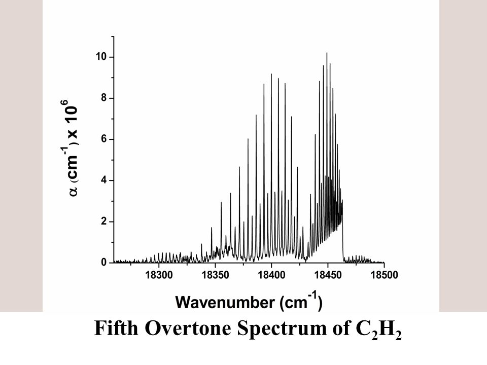 Fifth Overtone Spectrum of C 2 H 2
