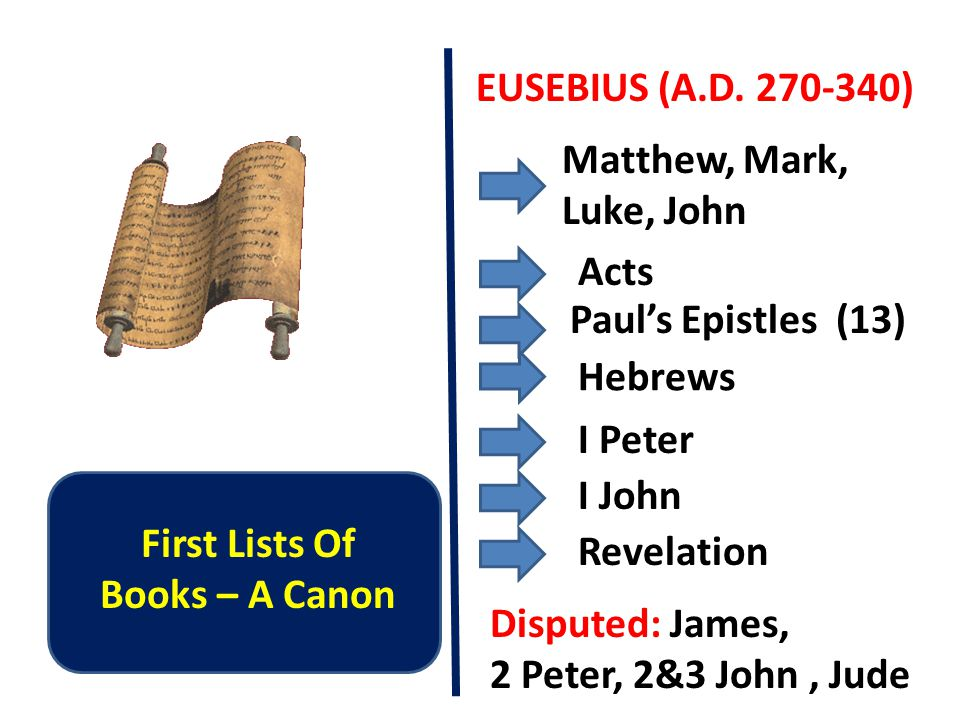 First Lists Of Books – A Canon EUSEBIUS (A.D.