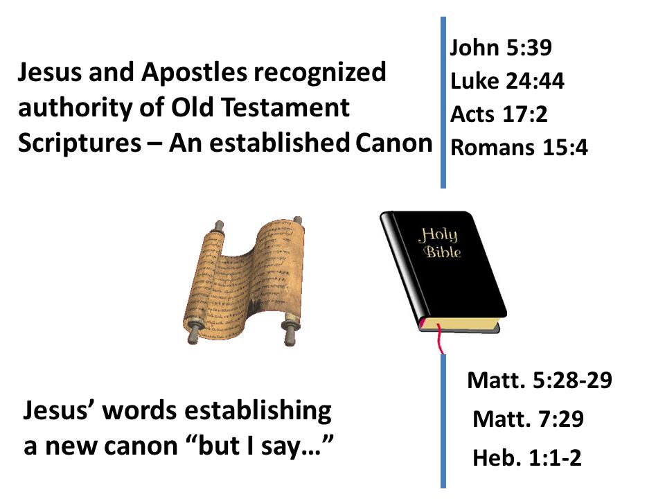 Jesus and Apostles recognized authority of Old Testament Scriptures – An established Canon John 5:39 Luke 24:44 Acts 17:2 Romans 15:4 Jesus' words establishing a new canon but I say… Matt.