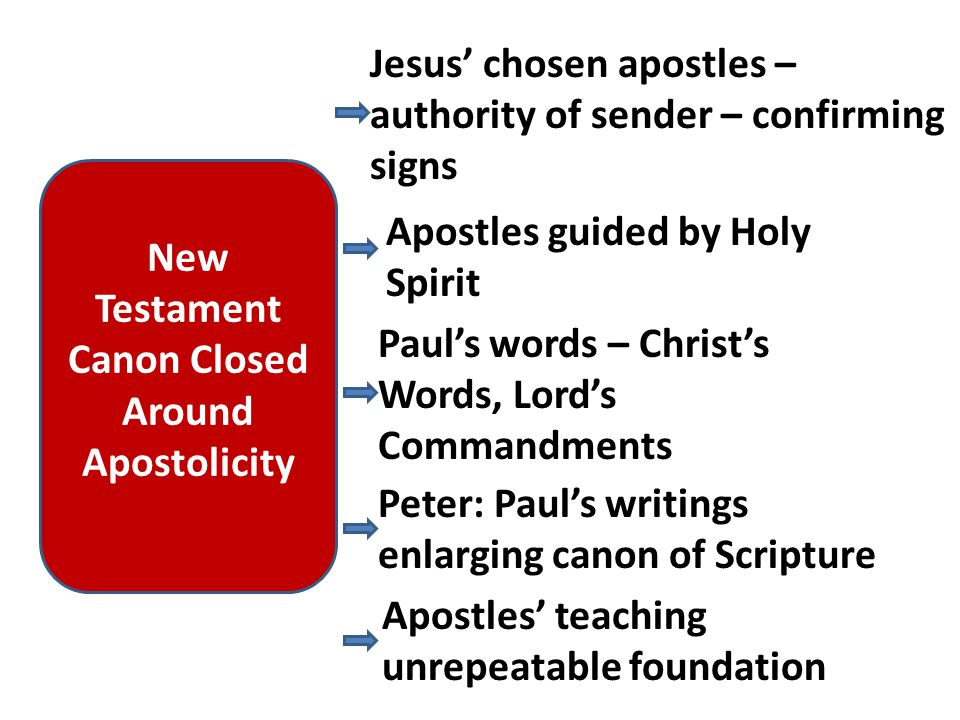 New Testament Canon Closed Around Apostolicity Jesus' chosen apostles – authority of sender – confirming signs Apostles guided by Holy Spirit Paul's words – Christ's Words, Lord's Commandments Peter: Paul's writings enlarging canon of Scripture Apostles' teaching unrepeatable foundation