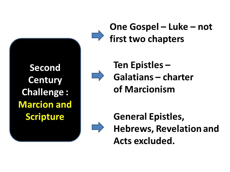 Second Century Challenge : Marcion and Scripture One Gospel – Luke – not first two chapters Ten Epistles – Galatians – charter of Marcionism General Epistles, Hebrews, Revelation and Acts excluded.