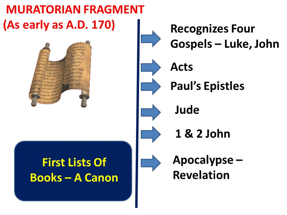 First Lists Of Books – A Canon MURATORIAN FRAGMENT (As early as A.D.