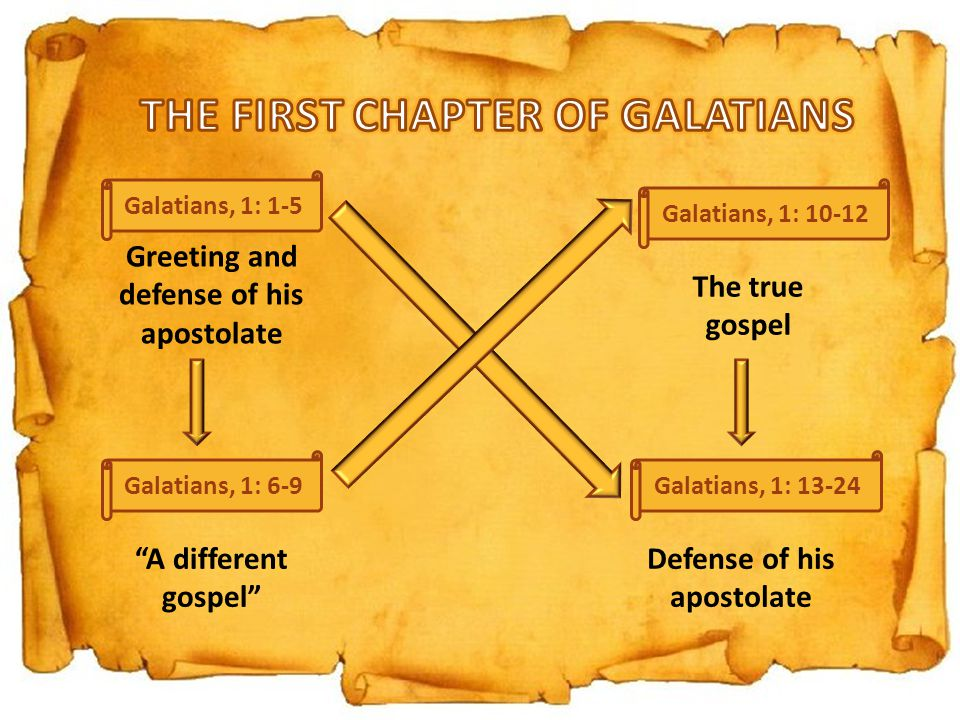 Galatians, 1: 1-5 Galatians, 1: 6-9 Galatians, 1: Galatians, 1: Greeting and defense of his apostolate A different gospel The true gospel Defense of his apostolate