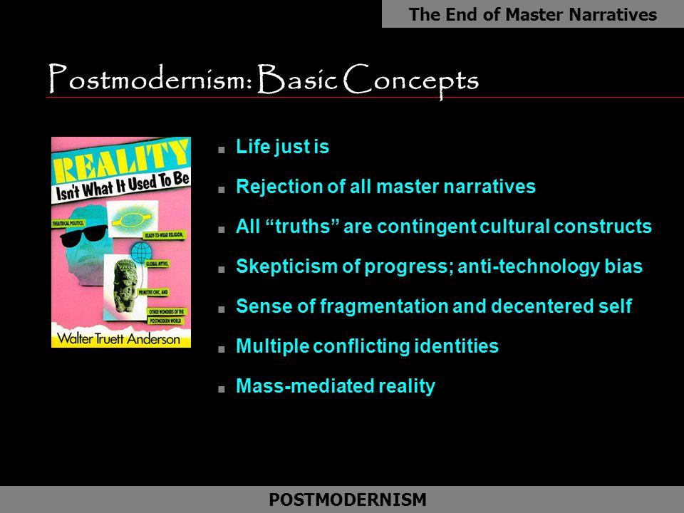 master thesis postmodernism