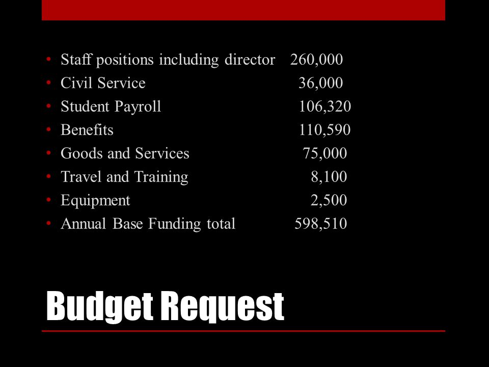 Budget Request Staff positions including director260,000 Civil Service 36,000 Student Payroll 106,320 Benefits 110,590 Goods and Services 75,000 Travel and Training 8,100 Equipment 2,500 Annual Base Funding total 598,510